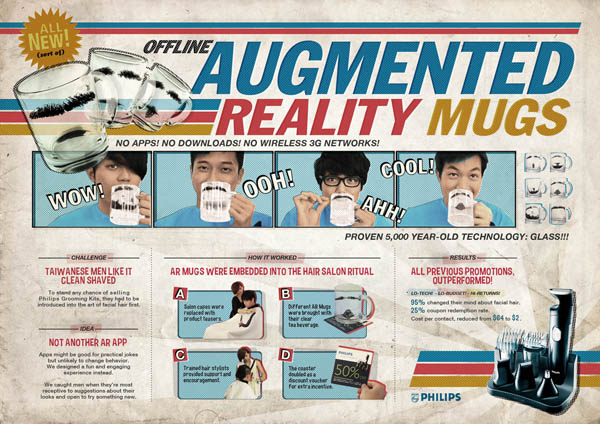 Augmented-Reality-Mugs_philips